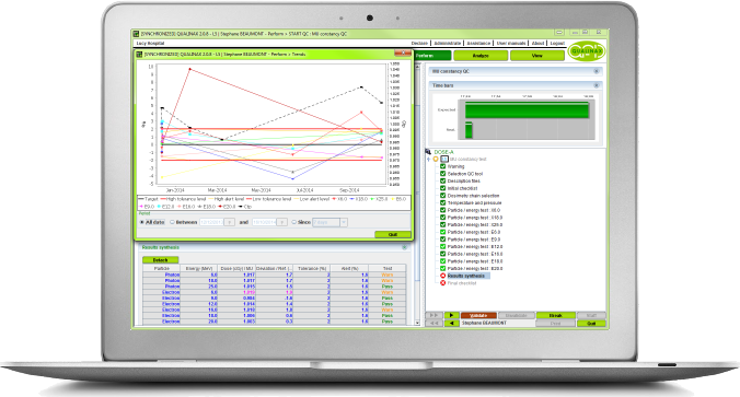 QUALINAX software module for an automatic and comprehensive quality control of monitor units and dosimeters