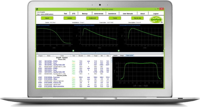 QUALIMAGIQ module for a complete and fully automatic analysis of linac's profiles & depth dose curves